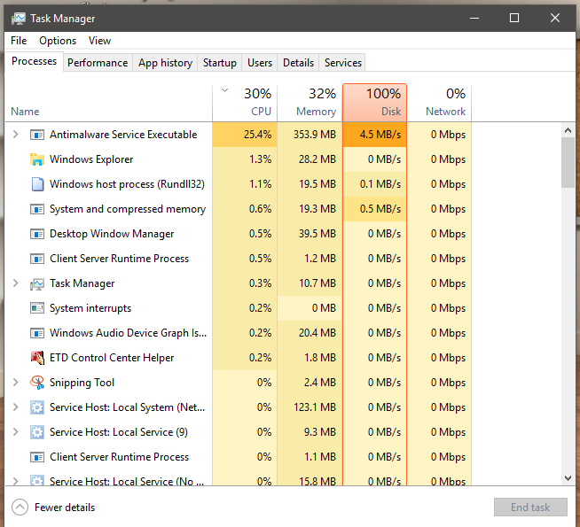 Windows Defender 100% disk usage